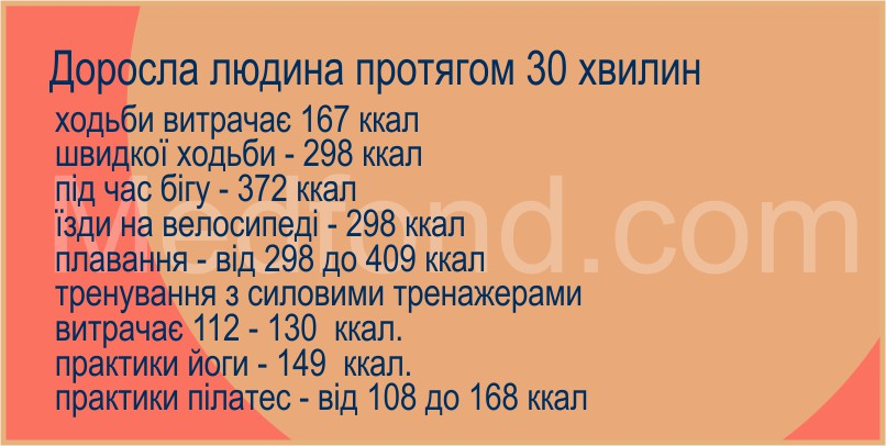 fizichni_vpravi_kalorii.jpg (98.83 Kb)