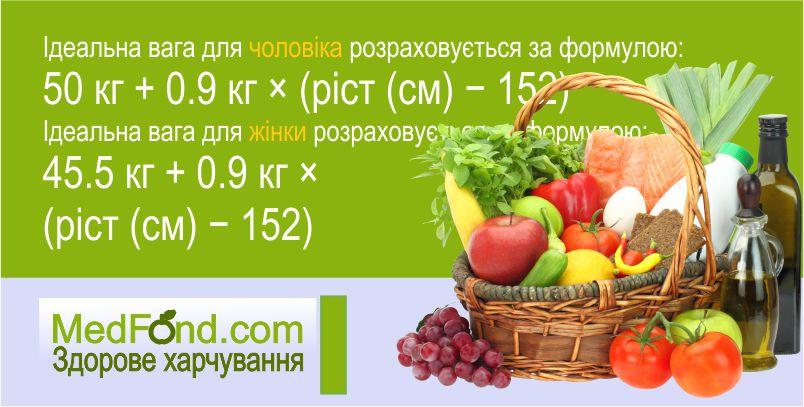 idealna_vaga_stattya.jpg (77.52 Kb)
