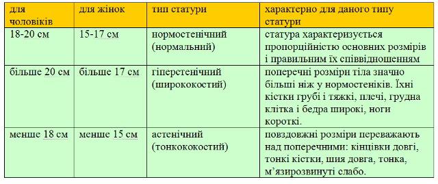 indeks_soloviova.jpg (64.71 Kb)