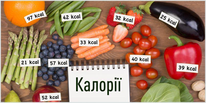 kalorii_kilkist.jpg (82.12 Kb)
