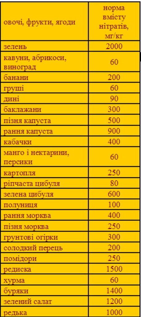 norma_vmistu_nitrativ.jpg (136.23 Kb)