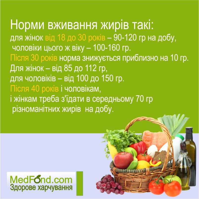normi_vzhivannya_zhiriv.jpg (109.61 Kb)