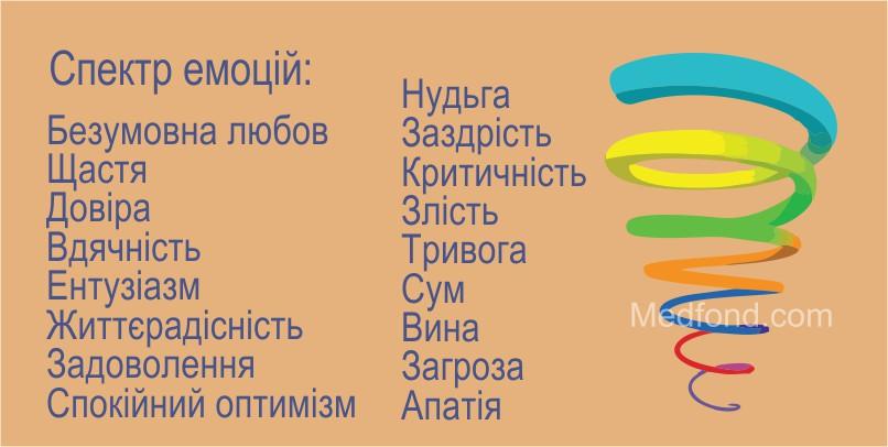 spektr_emocii.jpg (79.13 Kb)